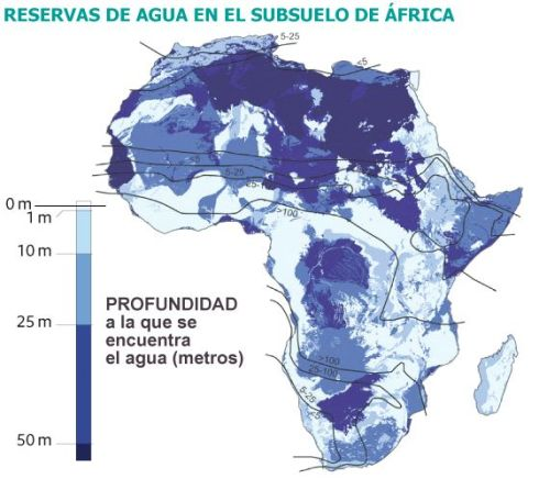 Acuíferos en África: objeto de deseo